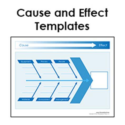 Cause and Effect: Outline Writefixcom